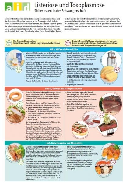 Schwanger was darf man nicht essen liste